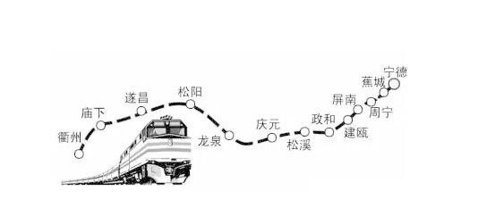 『浙江』高铁规划通苏嘉甬、甬舟、沪苏湖、衢丽等铁路动工建设(图22)